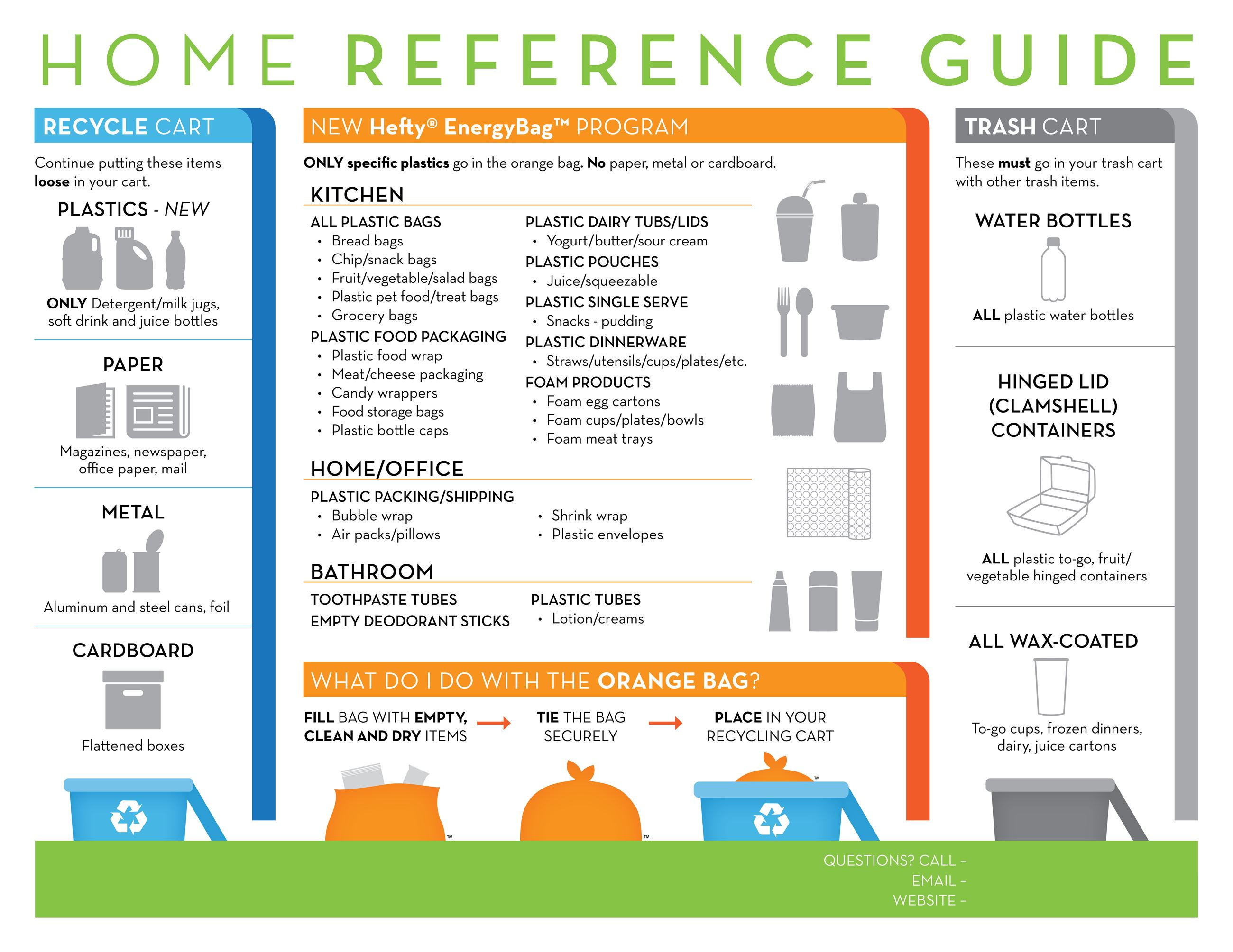 Recycling reference guide